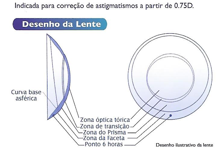3189756855501 Optogel Tórica. Lente gelatinosa indicada para correção de astigmatismos a  partir de 0.75D.
